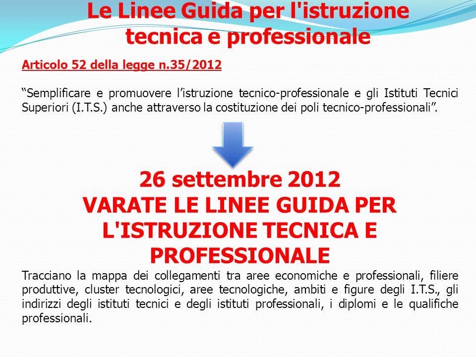 Le Linee Guida per l istruzione tecnica e professionale