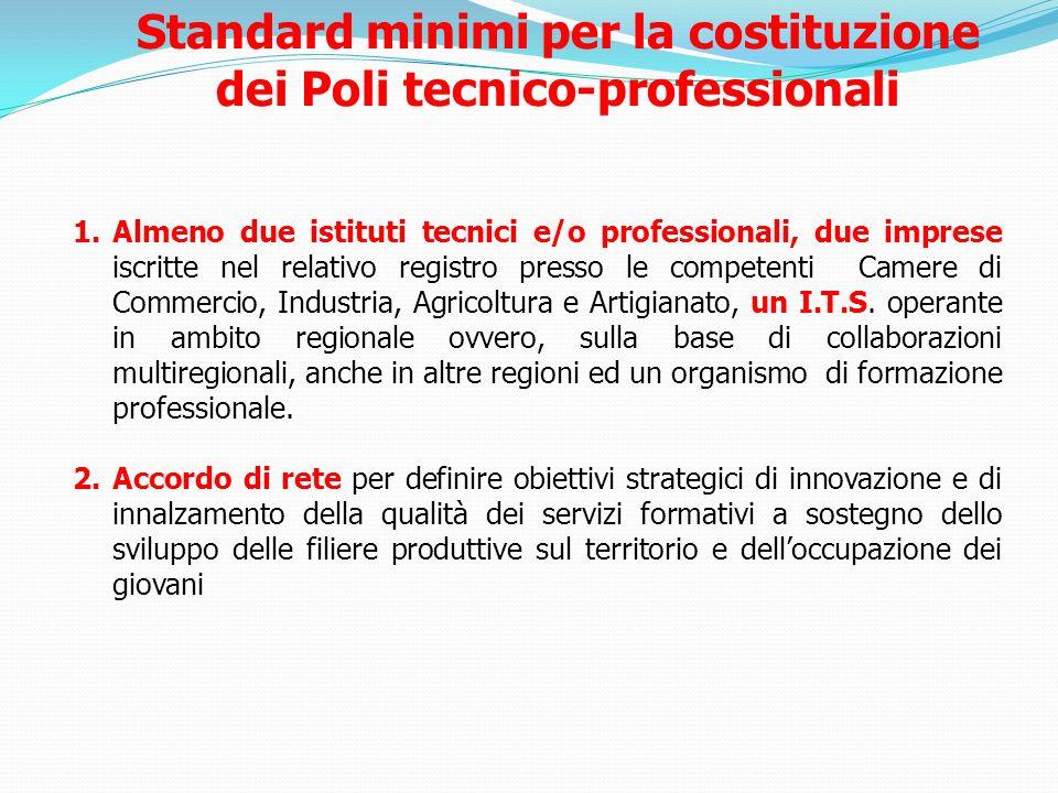 Standard minimi per la costituzione dei Poli tecnico-professionali