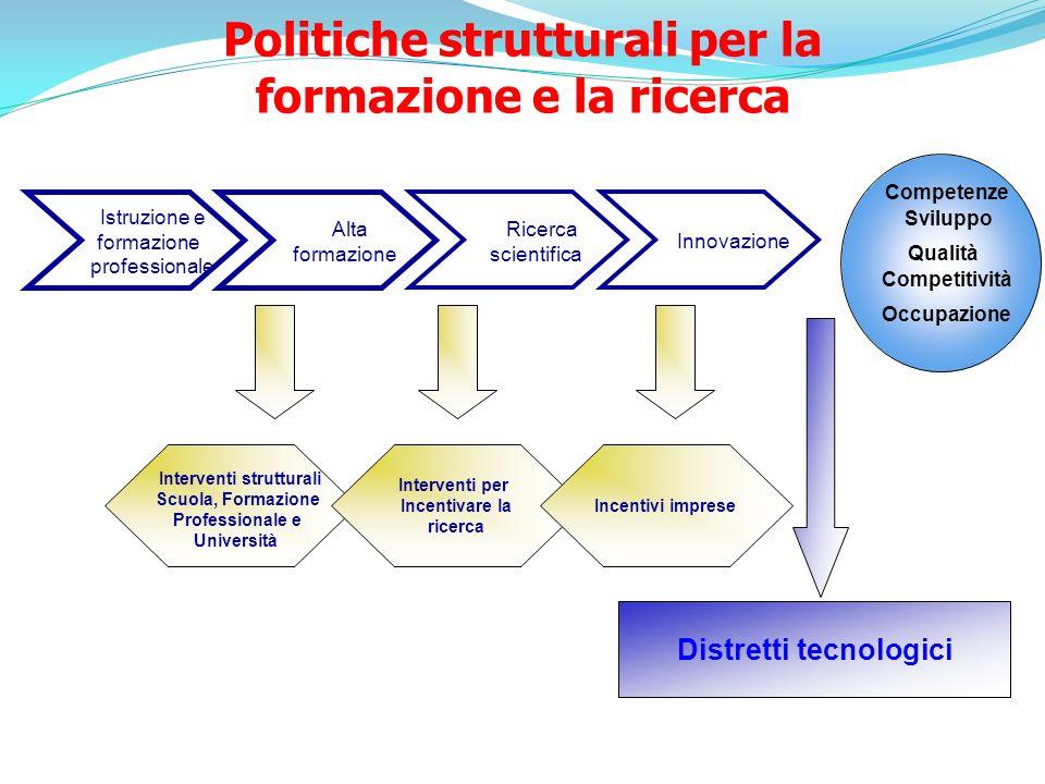 Politiche strutturali per la formazione e la ricerca