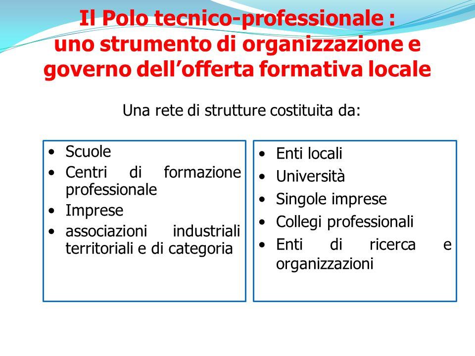 Il Polo tecnico-professionale :