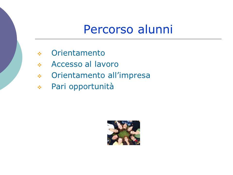 Percorso alunni Orientamento Accesso al lavoro