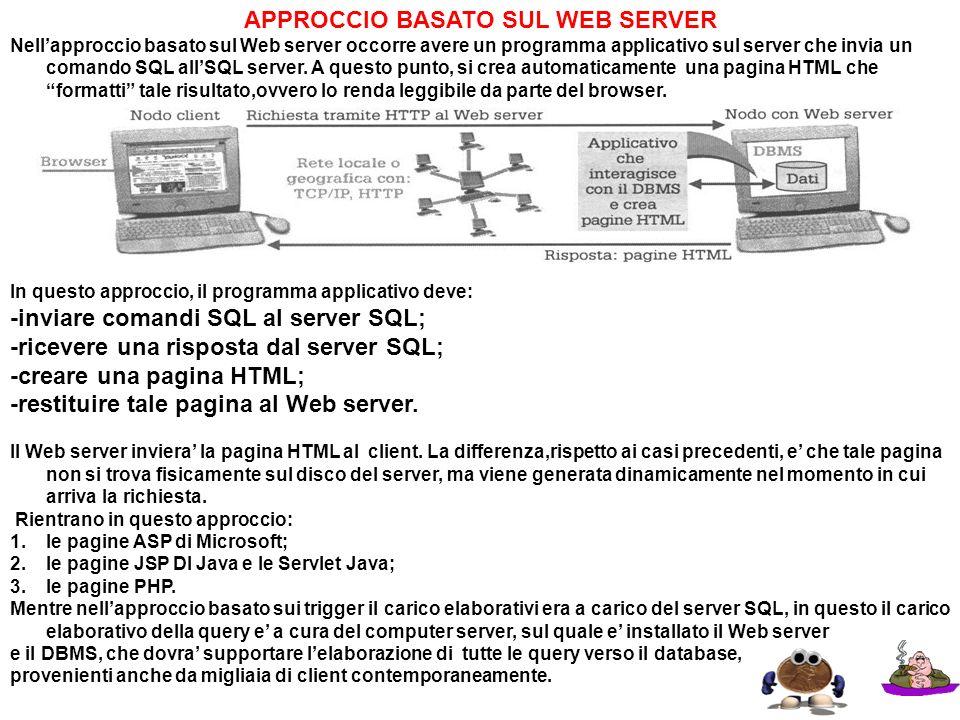 APPROCCIO BASATO SUL WEB SERVER