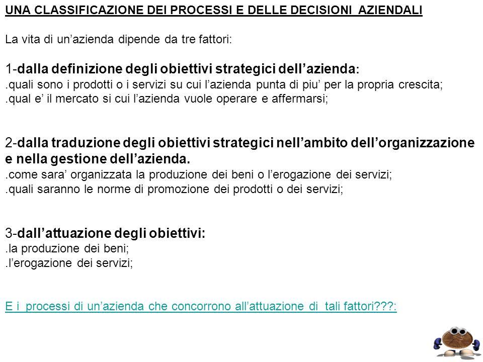 1-dalla definizione degli obiettivi strategici dell'azienda: