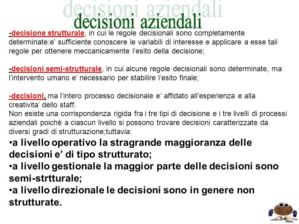 decisioni aziendali