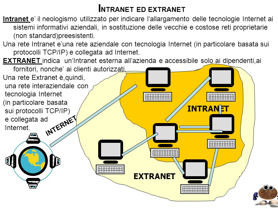 INTRANET ED EXTRANET INTRANET EXTRANET