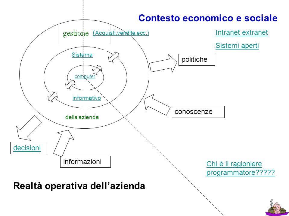 Contesto economico e sociale