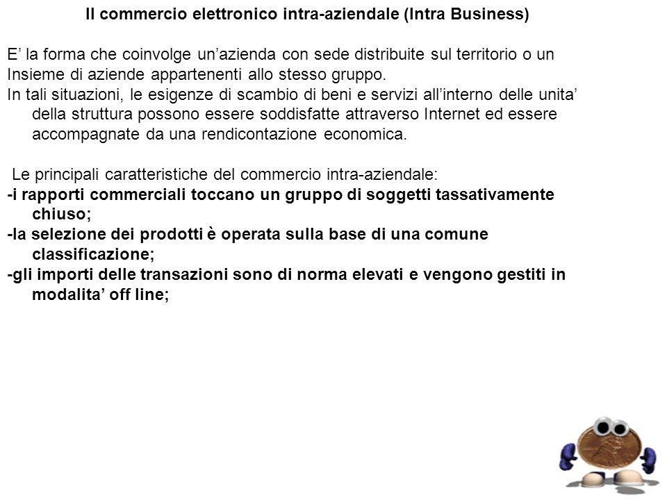 Il commercio elettronico intra-aziendale (Intra Business)
