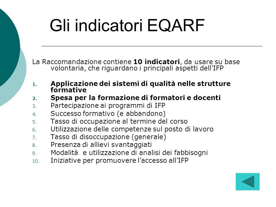 Gli indicatori EQARF La Raccomandazione contiene 10 indicatori, da usare su base volontaria, che riguardano i principali aspetti dell'IFP.