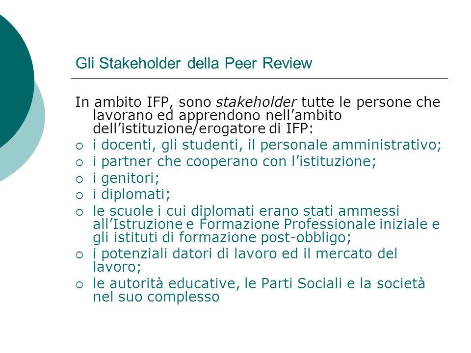 Gli Stakeholder della Peer Review