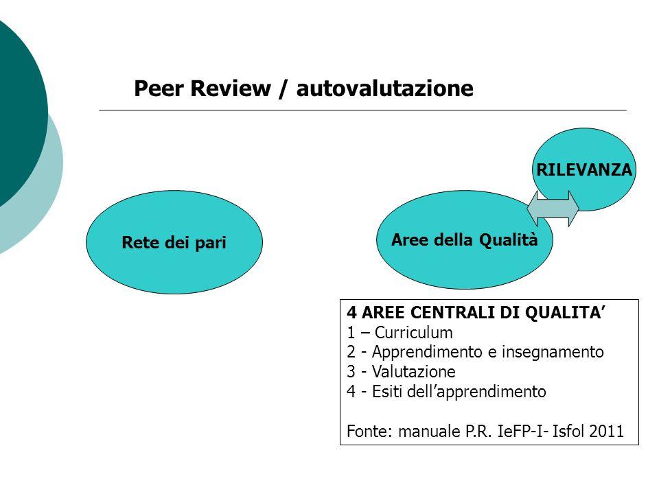 Peer Review / autovalutazione