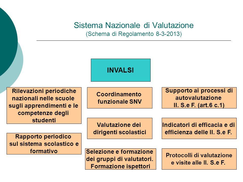 Sistema Nazionale di Valutazione (Schema di Regolamento 8-3-2013)