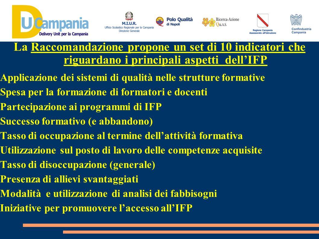 La Raccomandazione propone un set di 10 indicatori che riguardano i principali aspetti dell'IFP