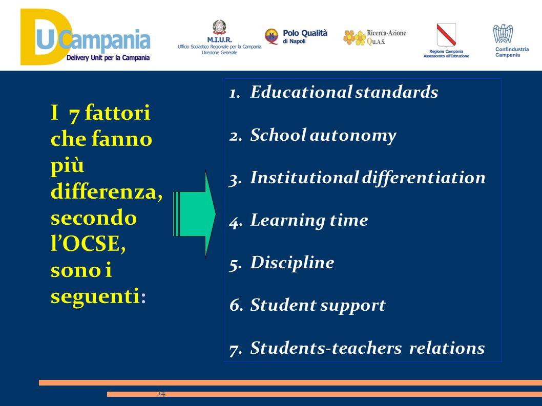 I 7 fattori che fanno più differenza, secondo l'OCSE, sono i seguenti: