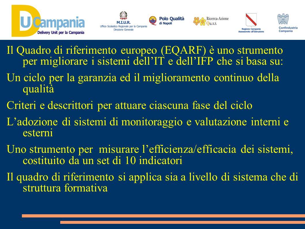 Il Quadro di riferimento europeo (EQARF) è uno strumento per migliorare i sistemi dell'IT e dell'IFP che si basa su: