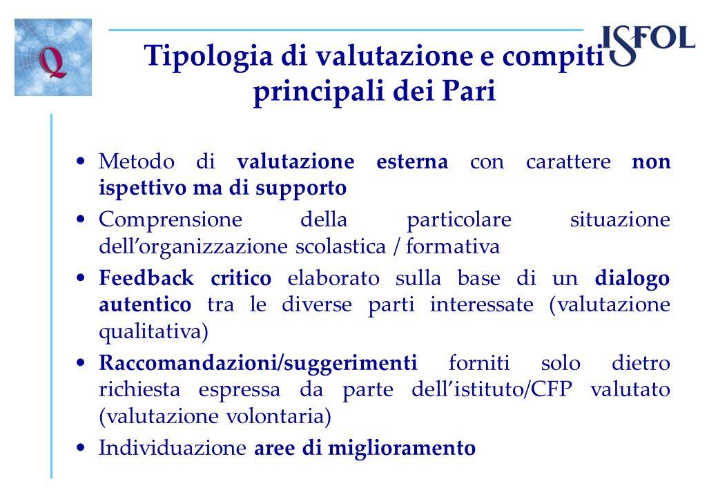 Tipologia di valutazione e compiti principali dei Pari
