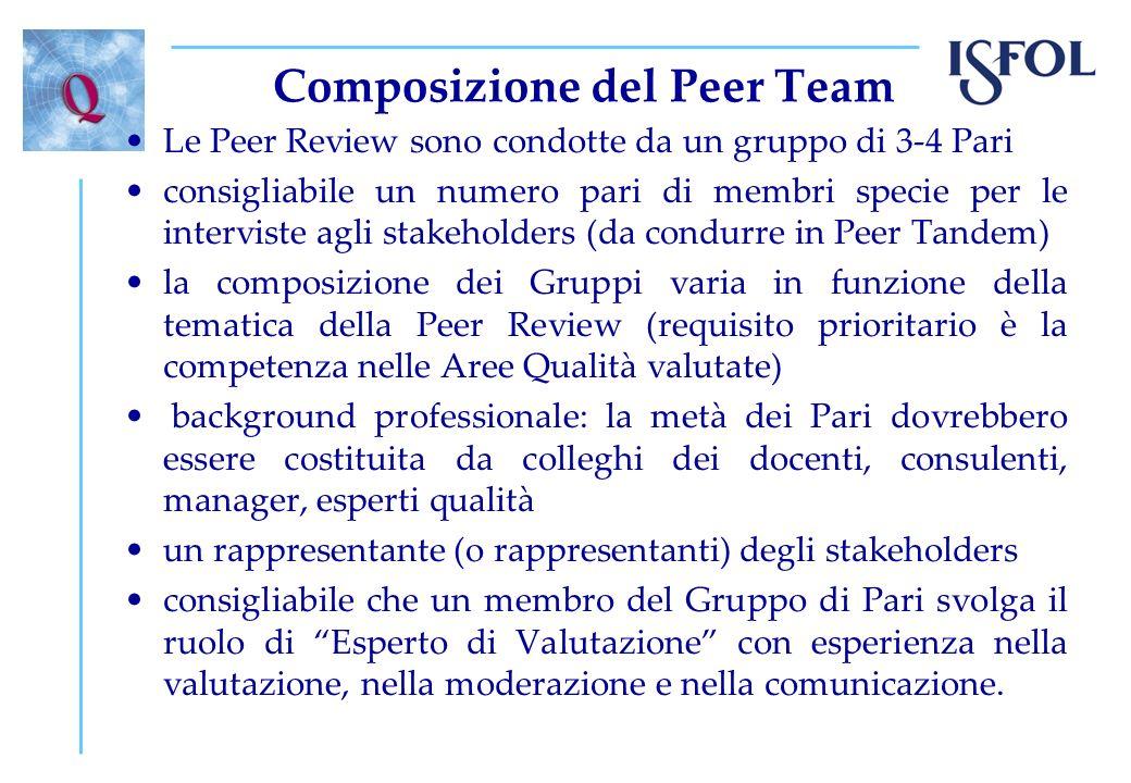 Composizione del Peer Team
