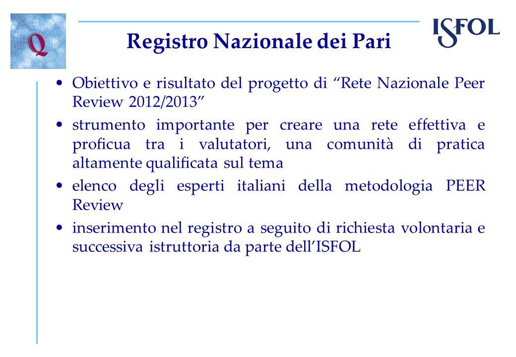 Registro Nazionale dei Pari