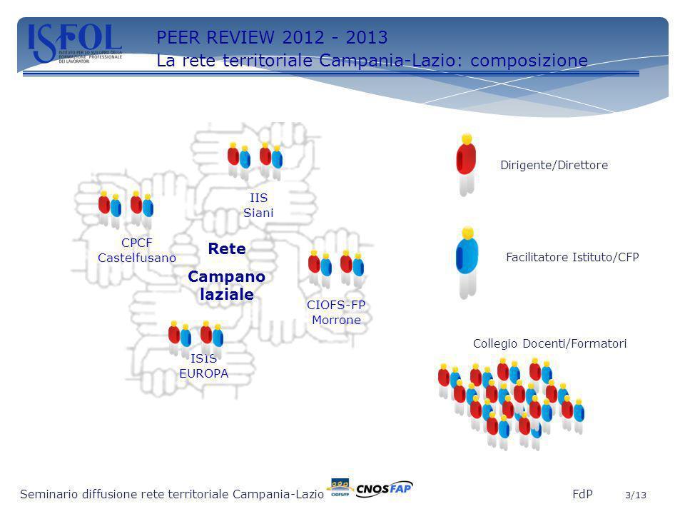 La rete territoriale Campania-Lazio: composizione