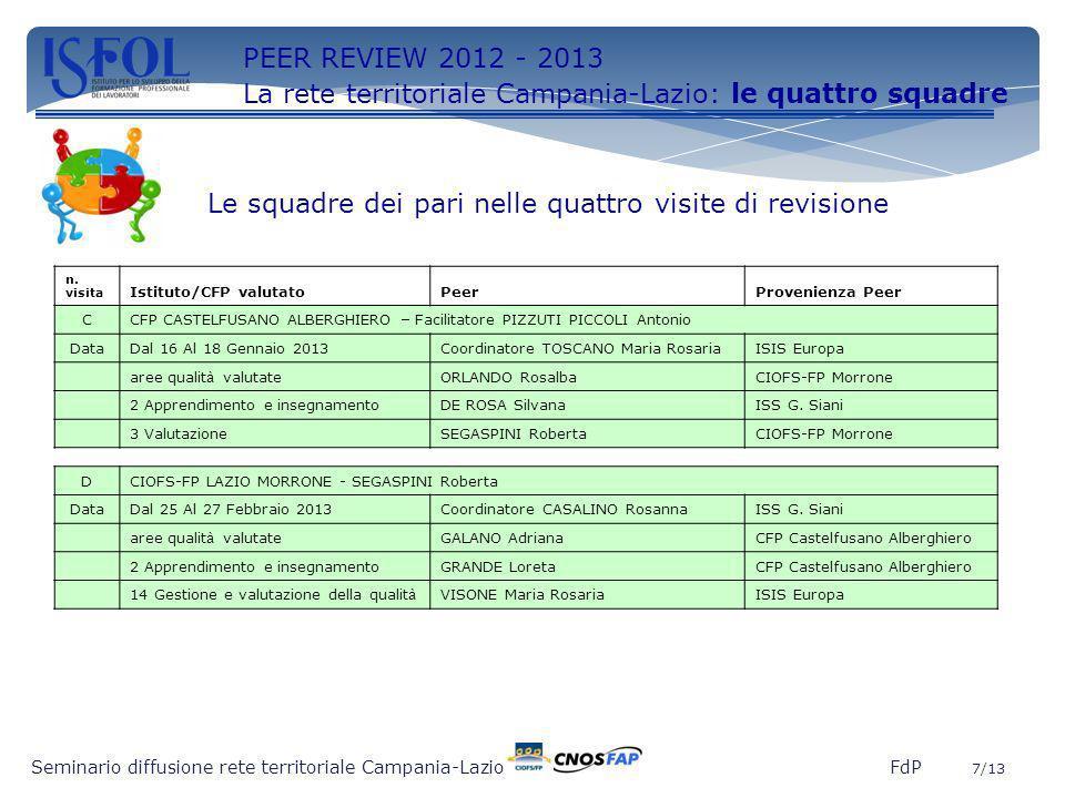 La rete territoriale Campania-Lazio: le quattro squadre