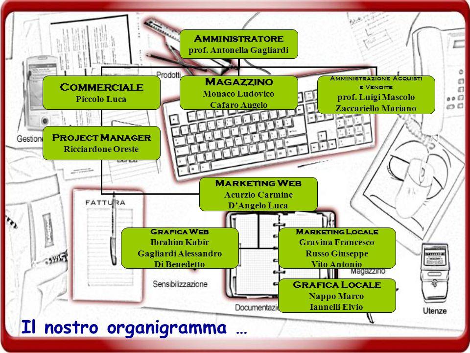 prof. Antonella Gagliardi