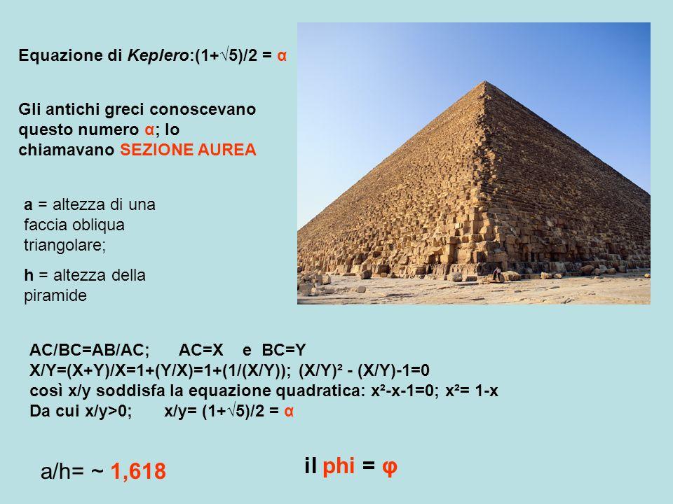 il phi = φ a/h= ~ 1,618 Equazione di Keplero:(1+√5)/2 = α