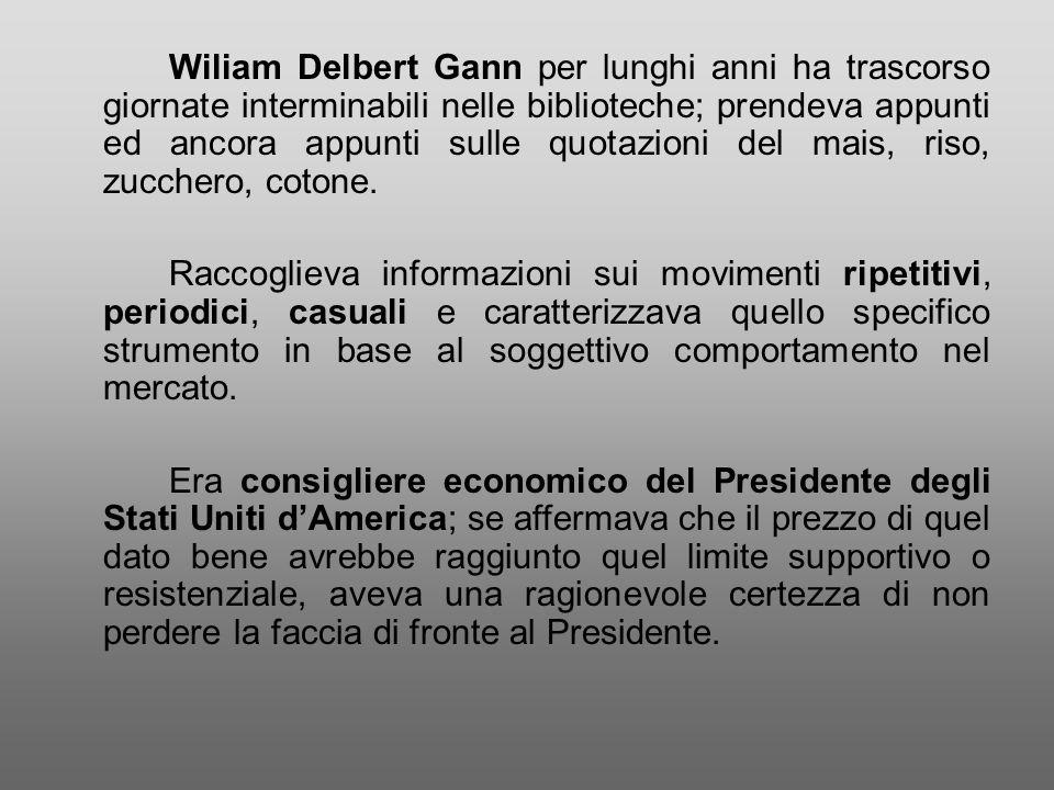 Wiliam Delbert Gann per lunghi anni ha trascorso giornate interminabili nelle biblioteche; prendeva appunti ed ancora appunti sulle quotazioni del mais, riso, zucchero, cotone.