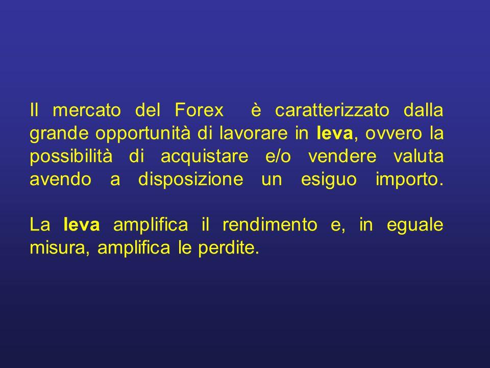 Il mercato del Forex è caratterizzato dalla grande opportunità di lavorare in leva, ovvero la possibilità di acquistare e/o vendere valuta avendo a disposizione un esiguo importo.