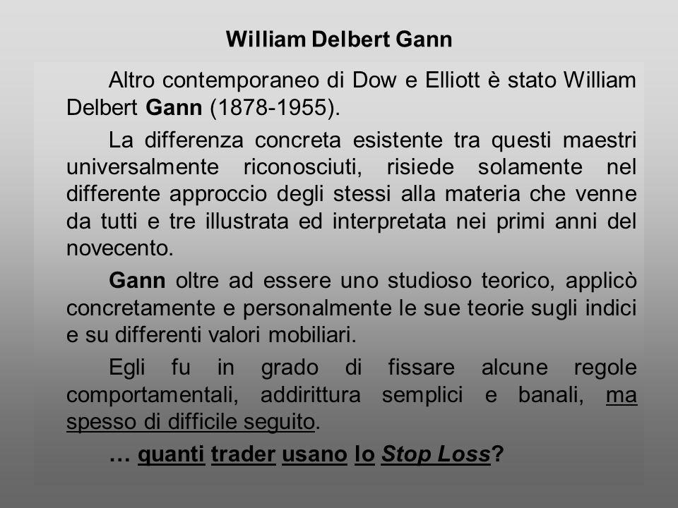 William Delbert Gann Altro contemporaneo di Dow e Elliott è stato William Delbert Gann (1878-1955).