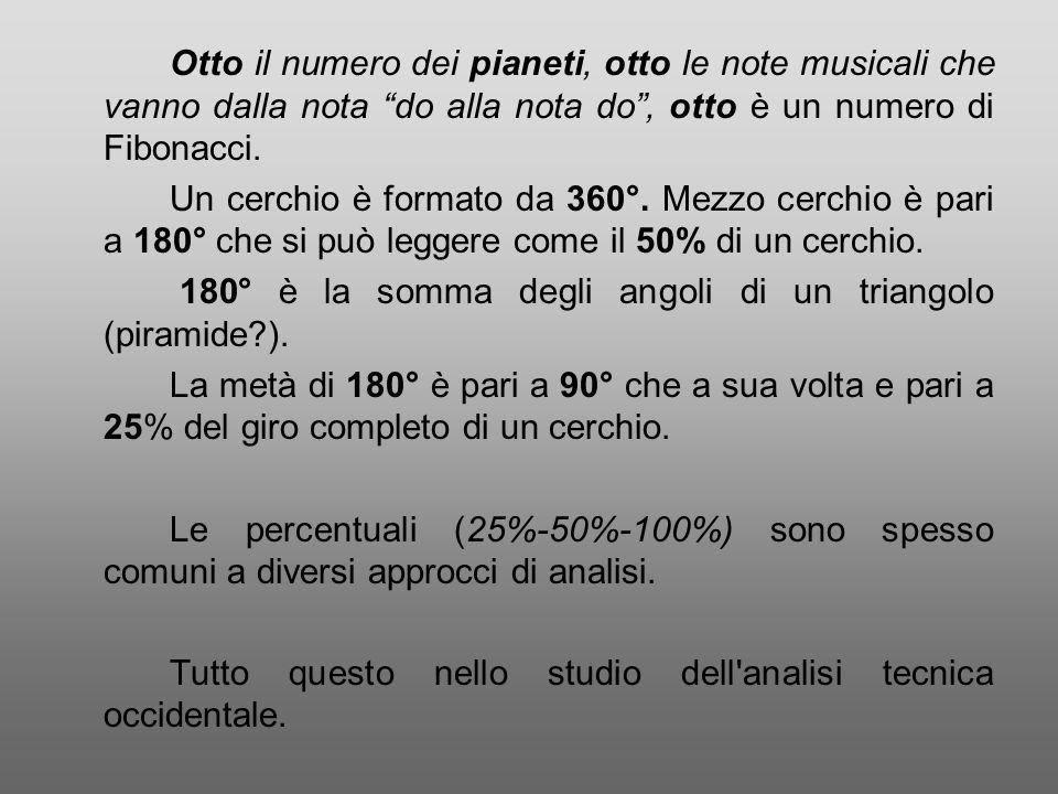 Otto il numero dei pianeti, otto le note musicali che vanno dalla nota do alla nota do , otto è un numero di Fibonacci.