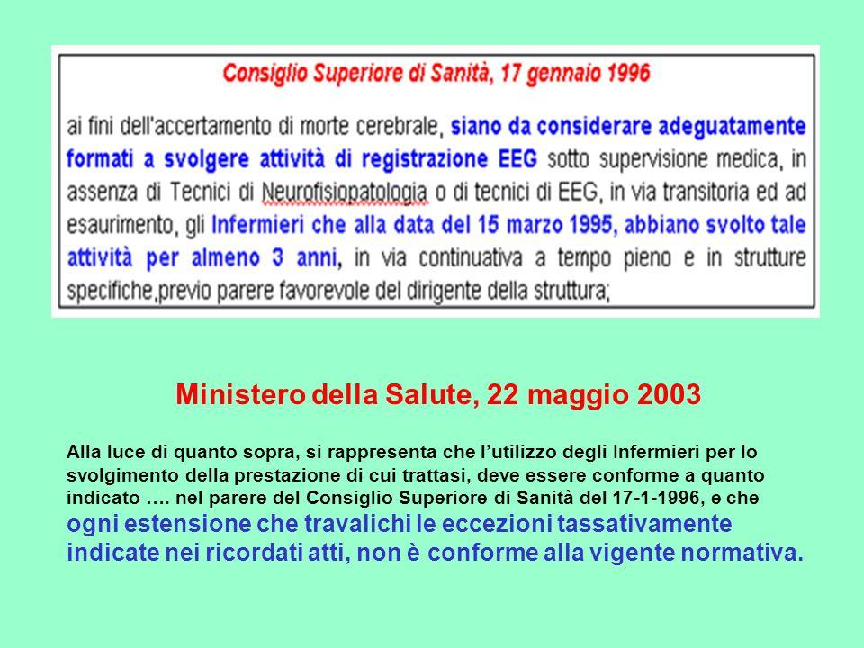Ministero della Salute, 22 maggio 2003
