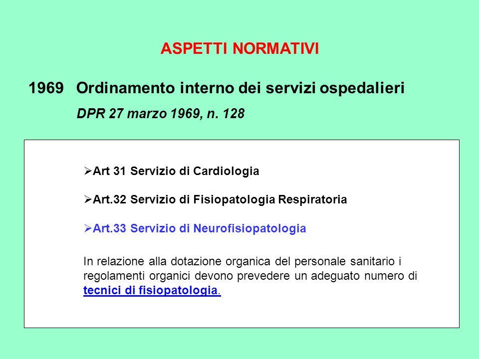 1969 Ordinamento interno dei servizi ospedalieri