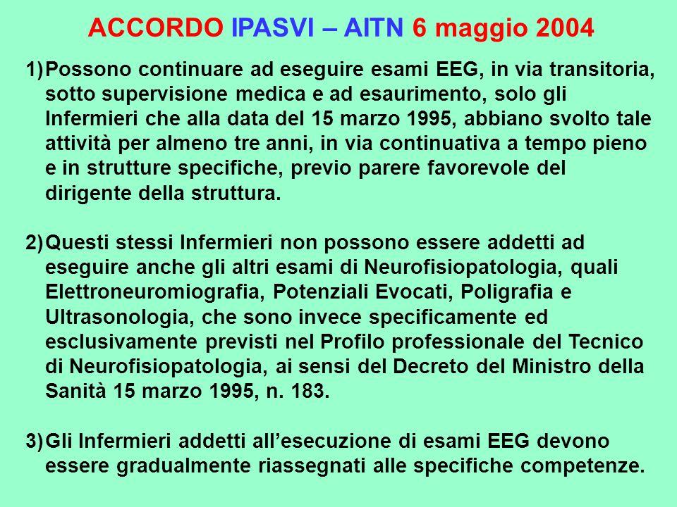 ACCORDO IPASVI – AITN 6 maggio 2004