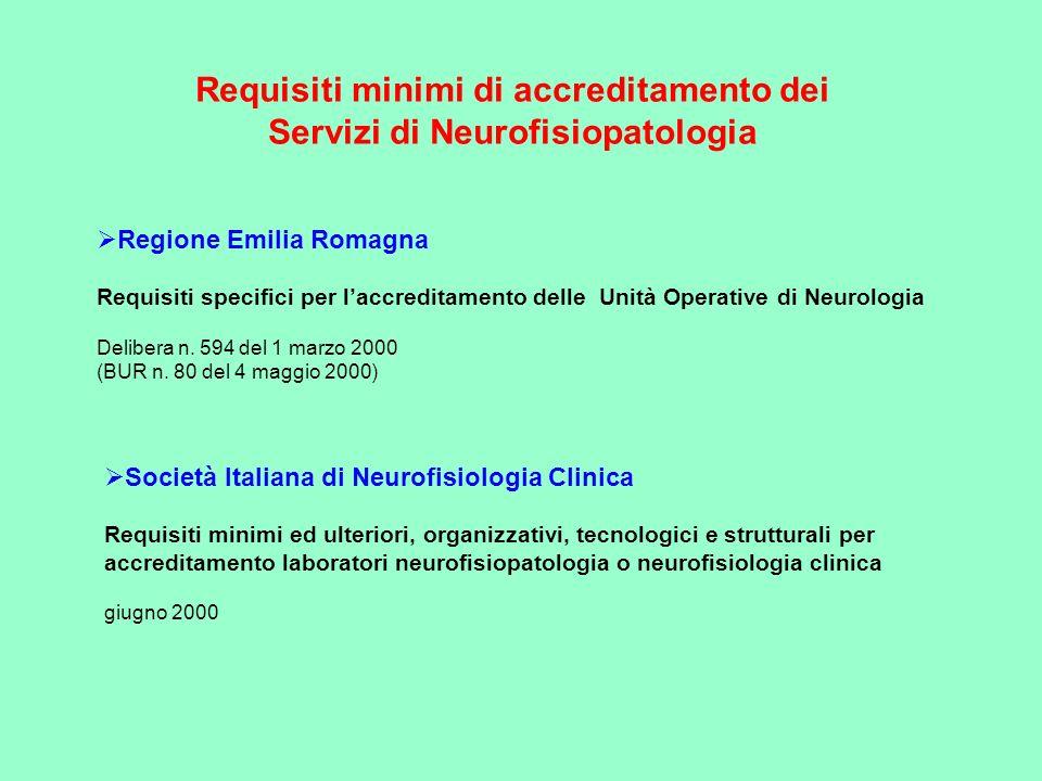 Requisiti minimi di accreditamento dei Servizi di Neurofisiopatologia