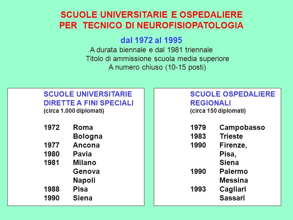 SCUOLE UNIVERSITARIE E OSPEDALIERE