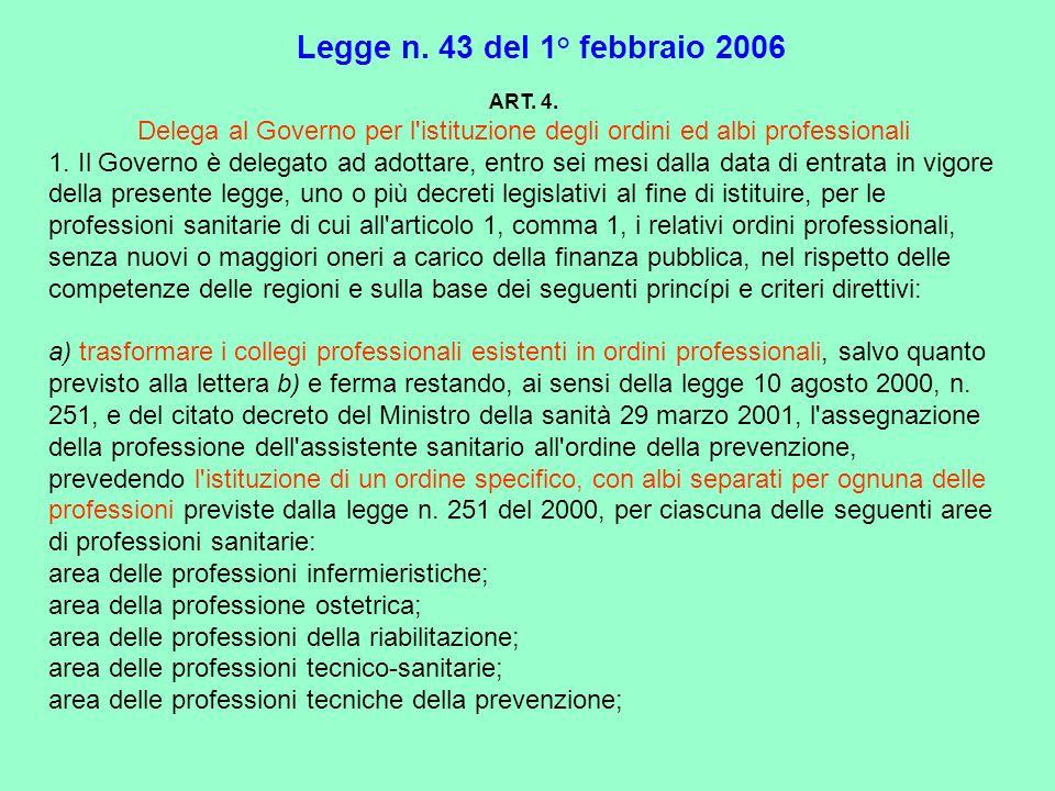 Legge n. 43 del 1° febbraio 2006 ART. 4. Delega al Governo per l istituzione degli ordini ed albi professionali.