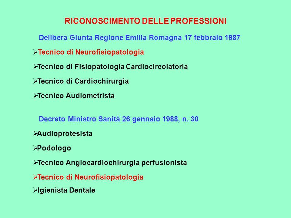 RICONOSCIMENTO DELLE PROFESSIONI