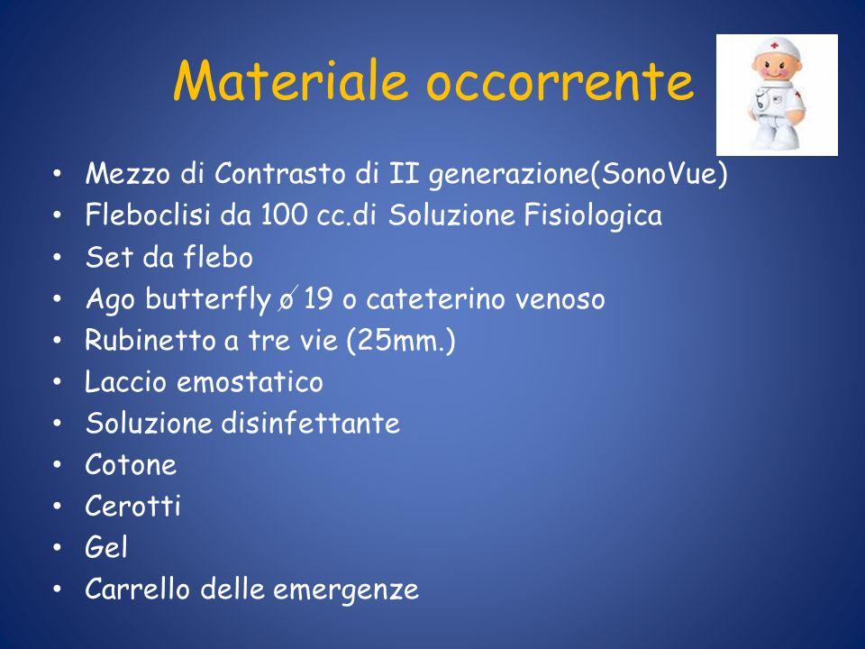 Materiale occorrente Mezzo di Contrasto di II generazione(SonoVue)
