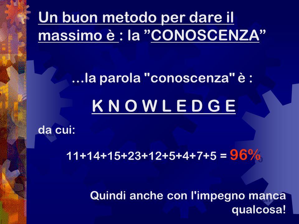 …la parola conoscenza è :
