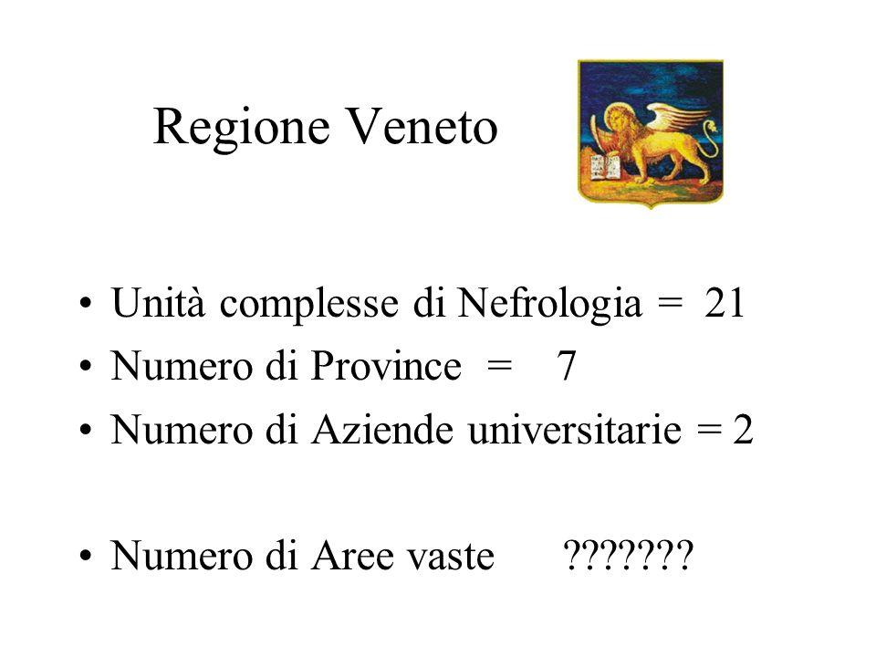 Regione Veneto Unità complesse di Nefrologia = 21