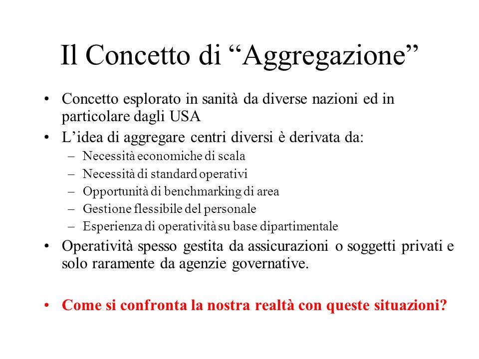 Il Concetto di Aggregazione