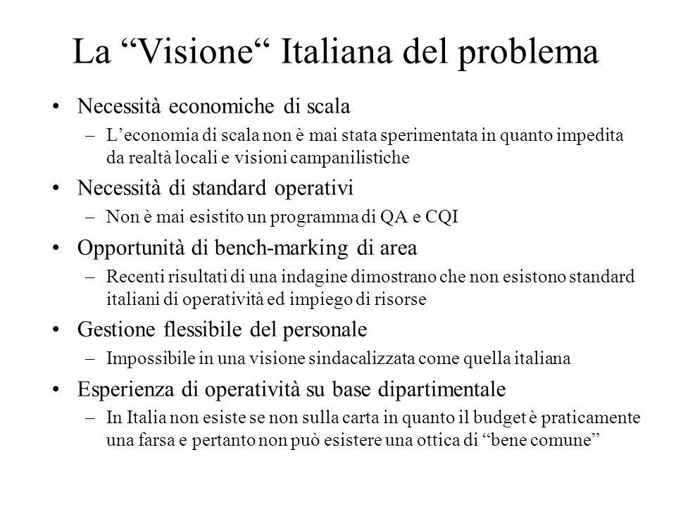 La Visione Italiana del problema