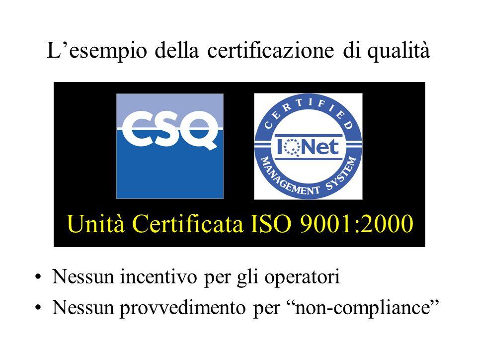 L'esempio della certificazione di qualità