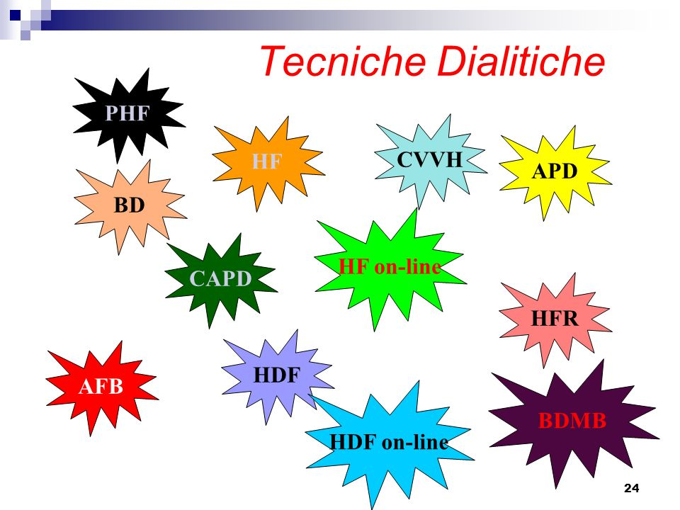 Tecniche Dialitiche PHF HF CVVH APD BD HF on-line CAPD HFR HDF AFB