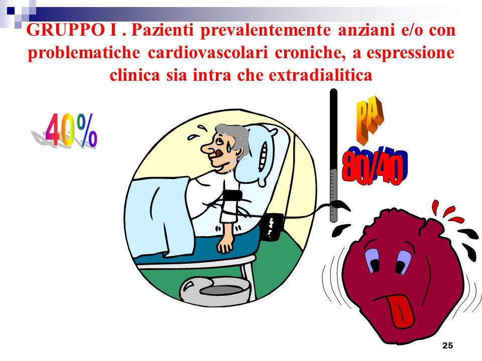 GRUPPO I . Pazienti prevalentemente anziani e/o con problematiche cardiovascolari croniche, a espressione clinica sia intra che extradialitica