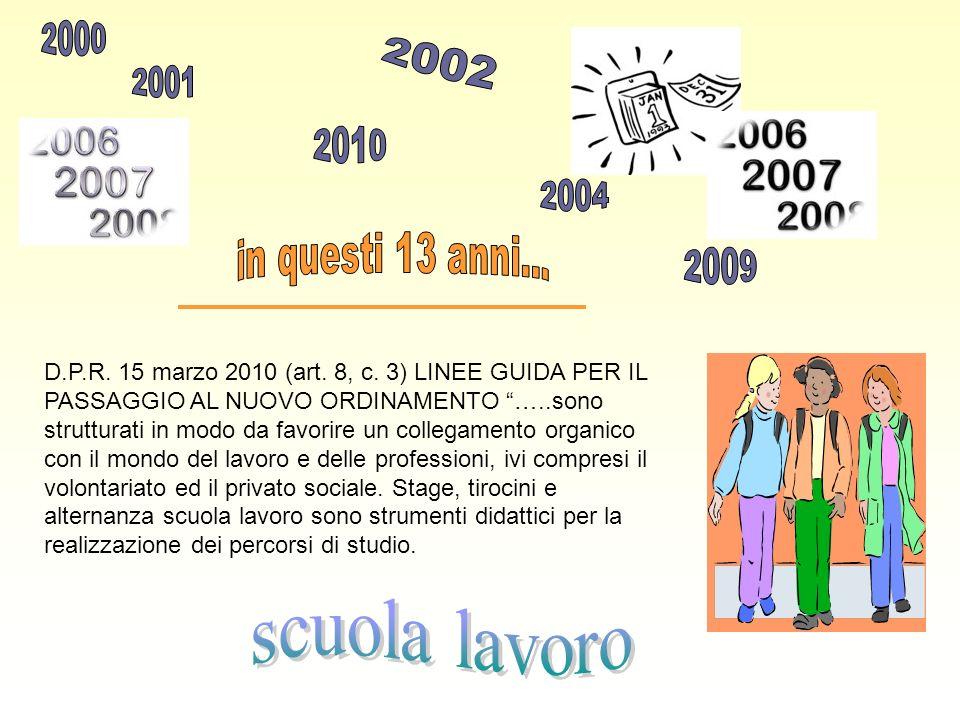 scuola lavoro in questi 13 anni... 2010 2009 2000 2002 2001 2004