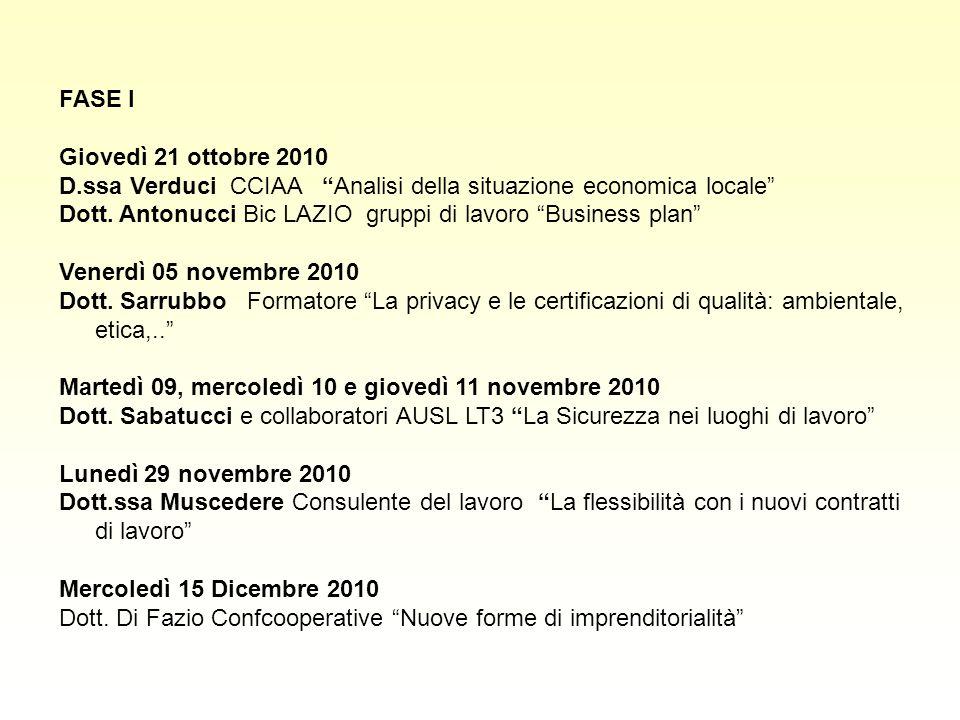 FASE I Giovedì 21 ottobre 2010. D.ssa Verduci CCIAA Analisi della situazione economica locale