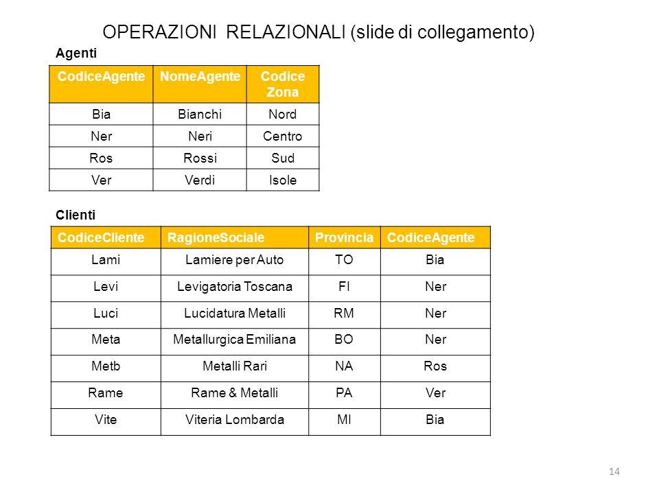 OPERAZIONI RELAZIONALI (slide di collegamento)