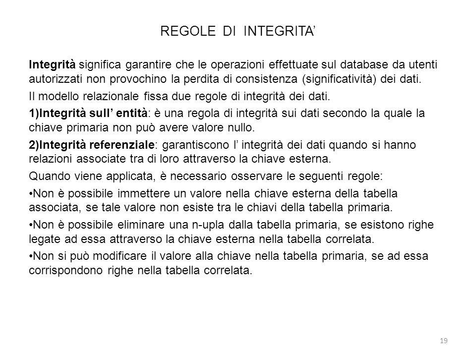 REGOLE DI INTEGRITA'