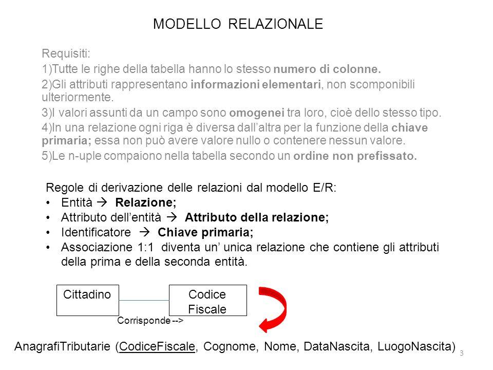 MODELLO RELAZIONALE Requisiti: Tutte le righe della tabella hanno lo stesso numero di colonne.