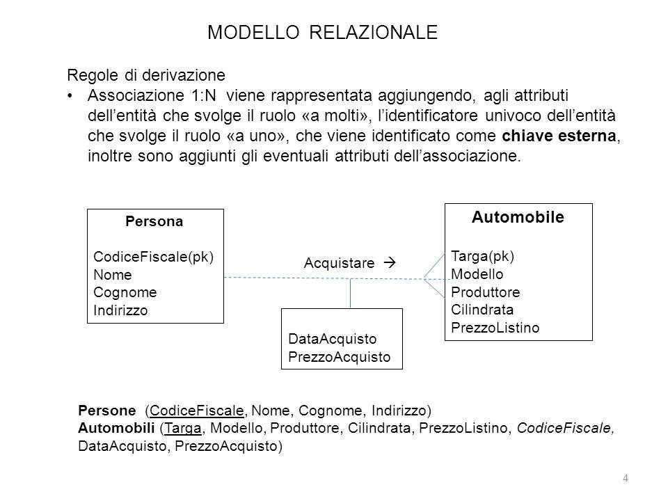 MODELLO RELAZIONALE Regole di derivazione